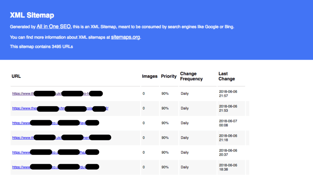 Ecommerce SEO: A Simple (But Complete) Guide